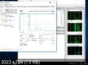 Windows 10 Enterprise LTSB x86/x64 KottoSOFT v.January (RUS/2017)