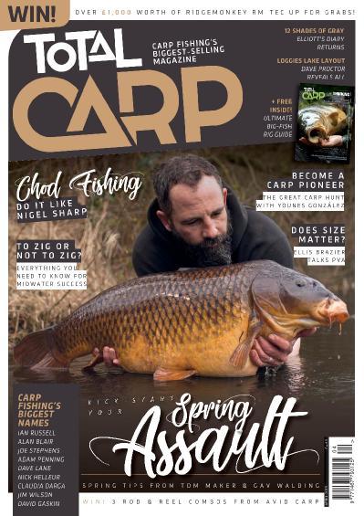 Total Carp   April (2019)