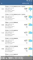 MeteoScope - Точная погода v2.1.7 [Android]